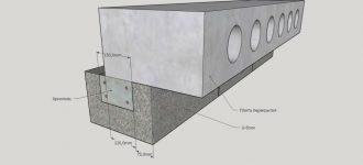 Высота армопояса под плиты перекрытия
