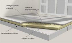 Утеплитель по бетону бетон отношение