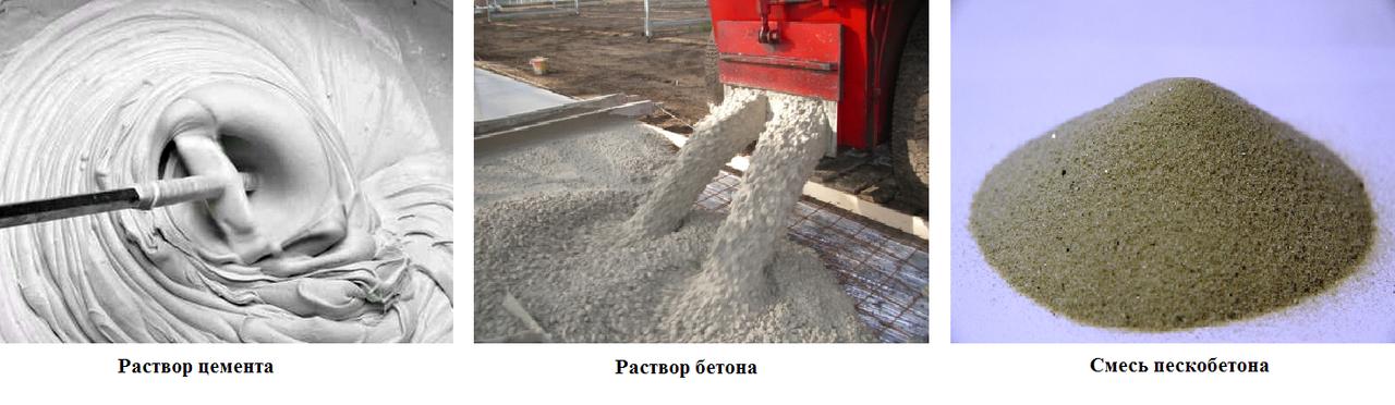 Продавливание цементного раствора прочность цементных растворов