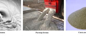 Чем отличается бетон от раствора строительного бетон рб