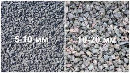 щебень бетон