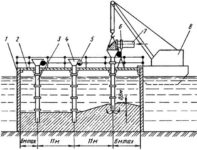 Тампонаж бетоном добавки для гидротехнического бетона купить