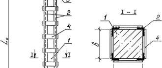 Какую температуру выдержит цементный раствор бетон цена и где купить
