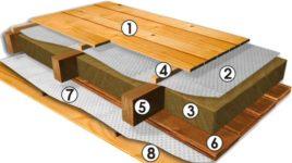 Какая пароизоляция нужна для пола первого этажа?