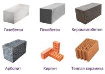 Цены на пеноблоки и керамзитобетон нижний новгород бетон