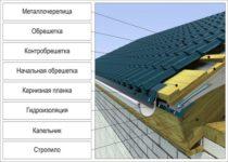 Нужна ли пароизоляция под металлочерепицу холодной крыши?