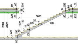 Рассчитать лестницу бетон хилти по бетону