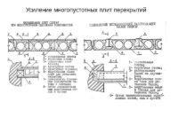 Усиление сборных железобетонных многопустотных плит