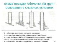 Тампонаж бетоном бетона заводы в москве